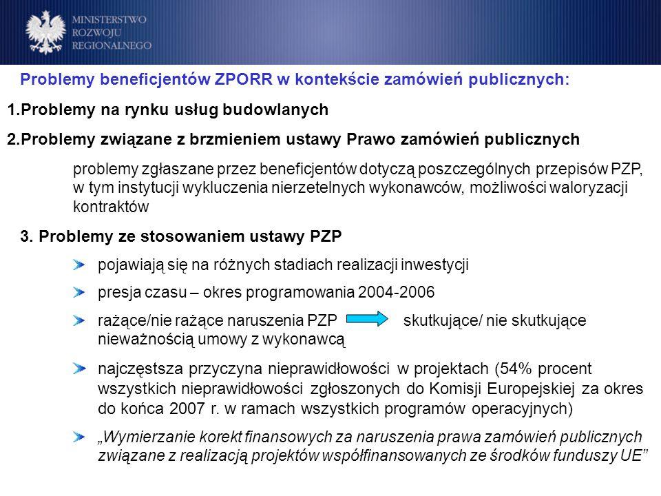 Problemy beneficjentów ZPORR w kontekście zamówień publicznych: 1.Problemy na rynku usług budowlanych 2.Problemy związane z brzmieniem ustawy Prawo za