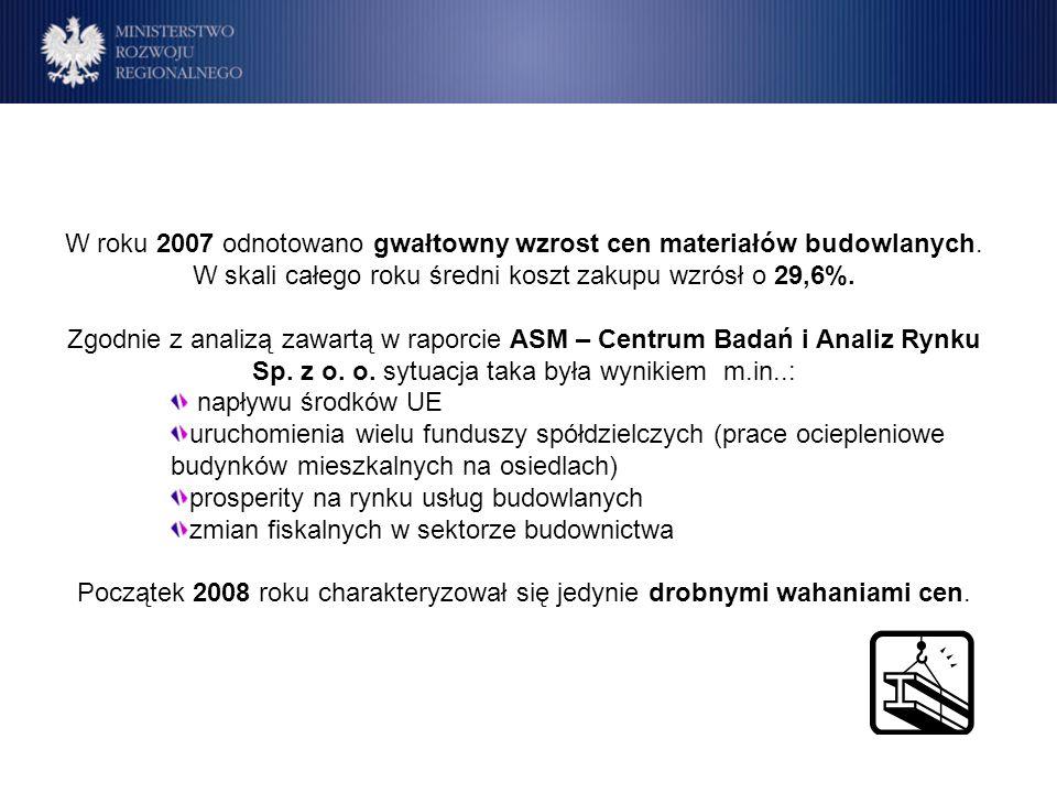 Program Operacyjny Rozwój Polski Wschodniej Cele W roku 2007 odnotowano gwałtowny wzrost cen materiałów budowlanych.