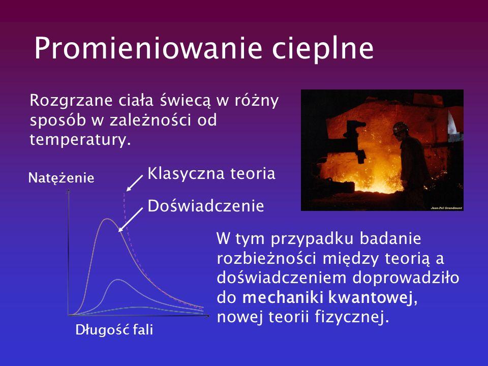 Promieniowanie cieplne Rozgrzane ciała świecą w różny sposób w zależności od temperatury. Długość fali Natężenie Klasyczna teoria Doświadczenie W tym