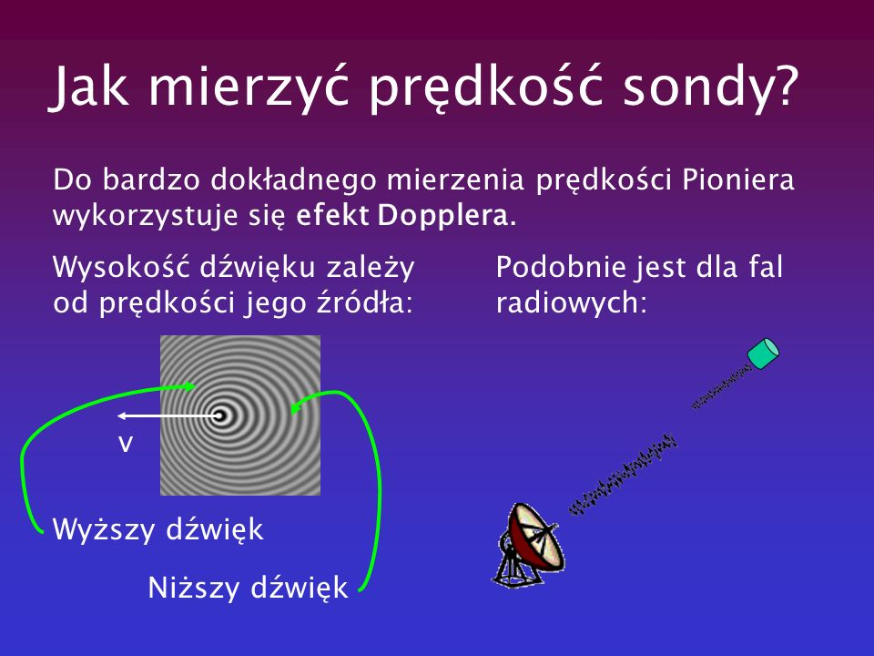 Jak mierzyć prędkość sondy? Do bardzo dokładnego mierzenia prędkości Pioniera wykorzystuje się efekt Dopplera. Wysokość dźwięku zależy od prędkości je