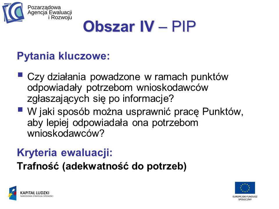 Obszar IV – PIP Pytania kluczowe: Czy działania powadzone w ramach punktów odpowiadały potrzebom wnioskodawców zgłaszających się po informacje.