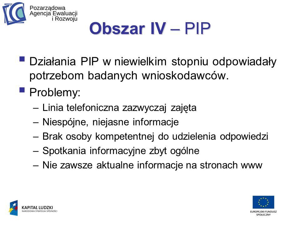 Obszar IV – PIP Działania PIP w niewielkim stopniu odpowiadały potrzebom badanych wnioskodawców.