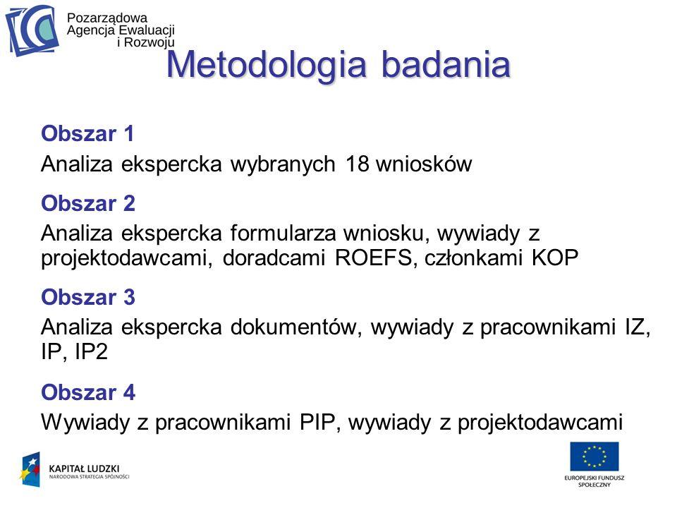 Metodologia badania Obszar 1 Analiza ekspercka wybranych 18 wniosków Obszar 2 Analiza ekspercka formularza wniosku, wywiady z projektodawcami, doradcami ROEFS, członkami KOP Obszar 3 Analiza ekspercka dokumentów, wywiady z pracownikami IZ, IP, IP2 Obszar 4 Wywiady z pracownikami PIP, wywiady z projektodawcami
