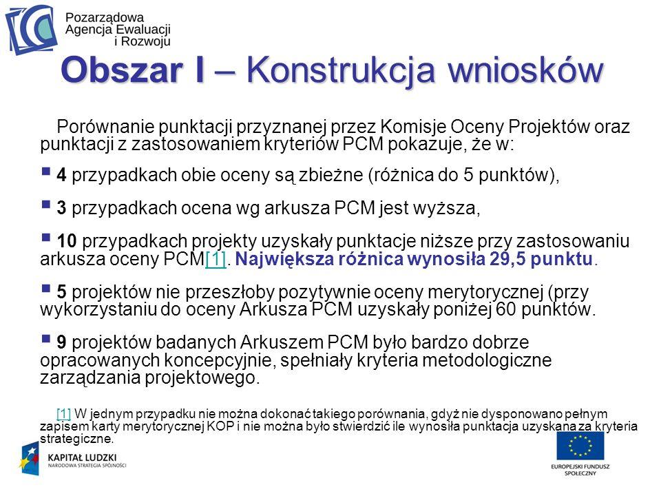Porównanie punktacji przyznanej przez Komisje Oceny Projektów oraz punktacji z zastosowaniem kryteriów PCM pokazuje, że w: 4 przypadkach obie oceny są zbieżne (różnica do 5 punktów), 3 przypadkach ocena wg arkusza PCM jest wyższa, 10 przypadkach projekty uzyskały punktacje niższe przy zastosowaniu arkusza oceny PCM[1].