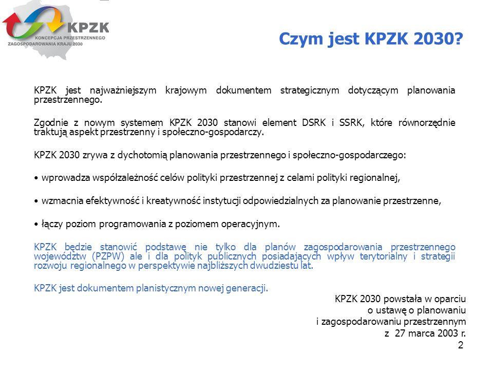 2 Czym jest KPZK 2030? KPZK jest najważniejszym krajowym dokumentem strategicznym dotyczącym planowania przestrzennego. Zgodnie z nowym systemem KPZK