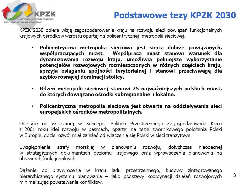 3 KPZK 2030 opiera wizję zagospodarowania kraju na rozwoju sieci powiązań funkcjonalnych krajowych ośrodków wzrostu opartej na policentrycznej metropo
