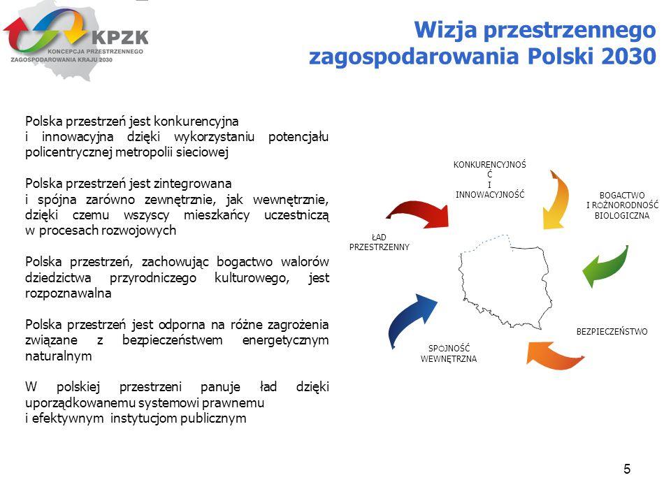 5 Wizja przestrzennego zagospodarowania Polski 2030 KONKURENCYJNOŚ Ć I INNOWACYJNOŚĆ BEZPIECZEŃSTWO ŁAD PRZESTRZENNY BOGACTWO I R Ó ŻNORODNOŚĆ BIOLOGI