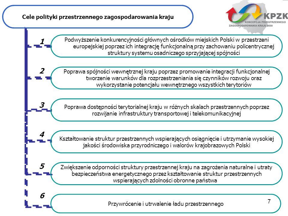 8 Harmonogram prac nad KPZK 2030 Konsultacje społeczne, uzgodnienie międzyresortowe, zebranie opinii (m.in.