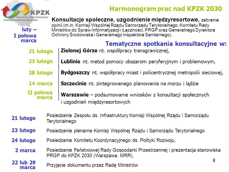 8 Harmonogram prac nad KPZK 2030 Konsultacje społeczne, uzgodnienie międzyresortowe, zebranie opinii (m.in. Komisji Wspólnej Rządu Samorządu Terytoria
