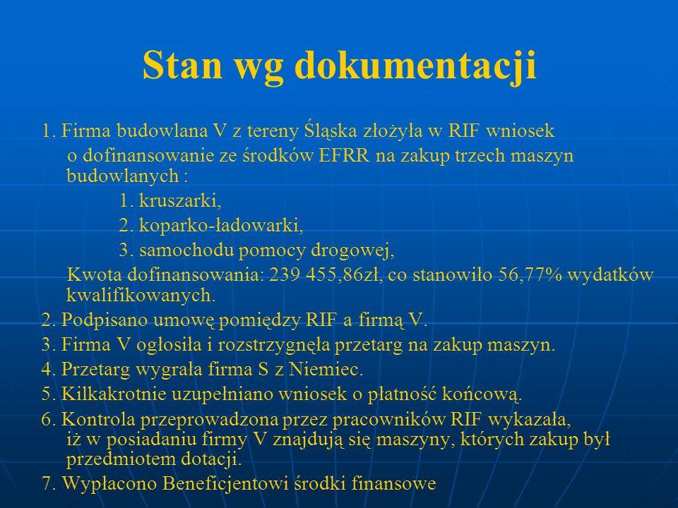 Stan wg dokumentacji 1. Firma budowlana V z tereny Śląska złożyła w RIF wniosek o dofinansowanie ze środków EFRR na zakup trzech maszyn budowlanych :