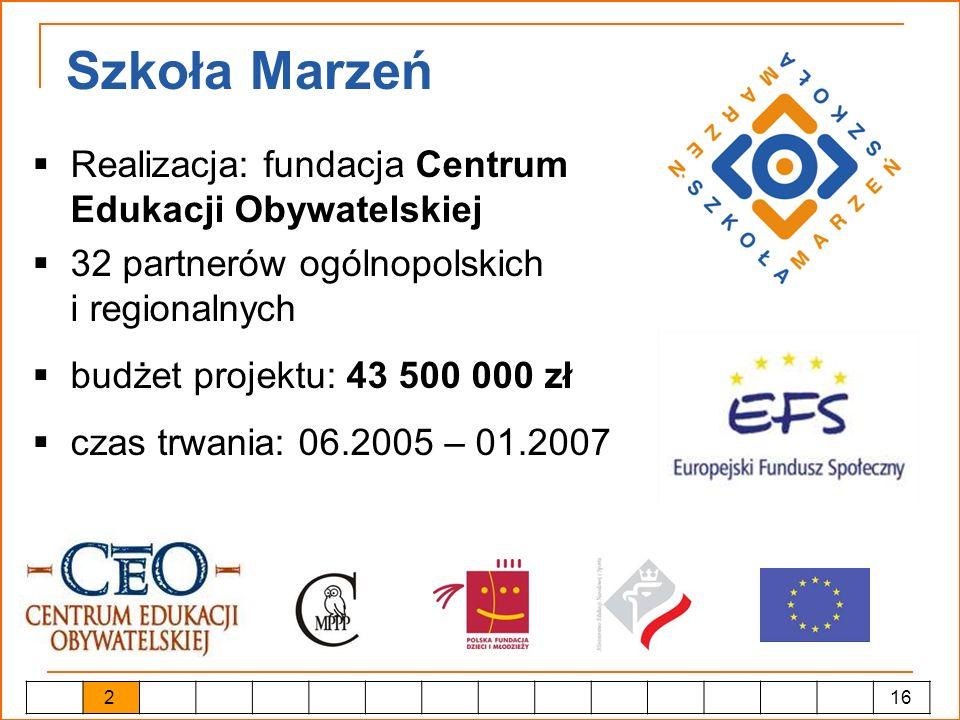 Szkoła Marzeń Realizacja: fundacja Centrum Edukacji Obywatelskiej 32 partnerów ogólnopolskich i regionalnych budżet projektu: 43 500 000 zł czas trwan