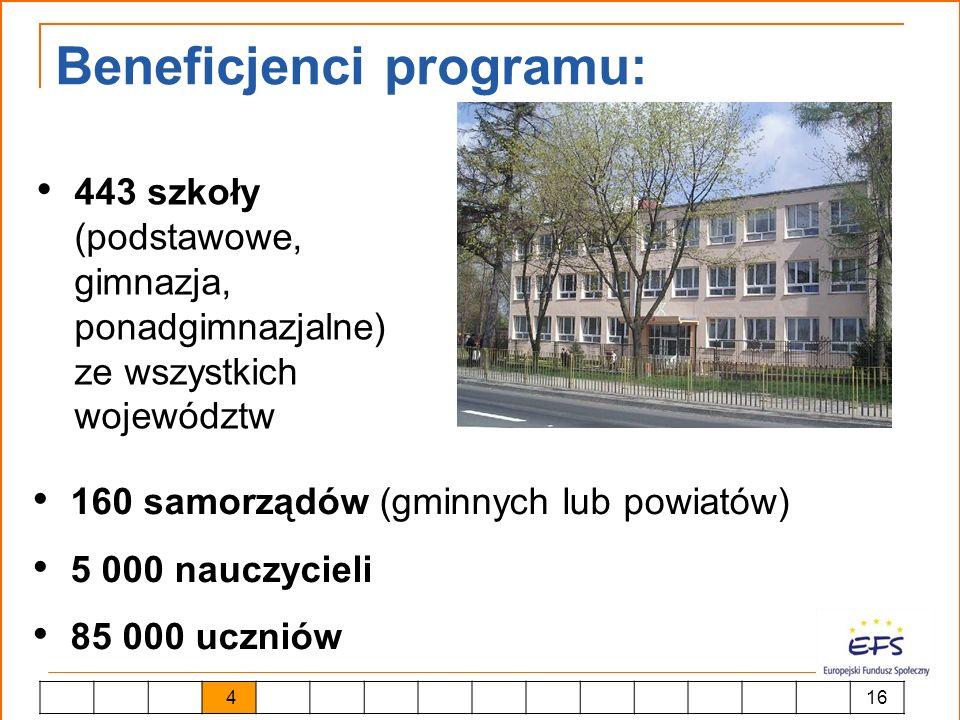 Beneficjenci programu: 160 samorządów (gminnych lub powiatów) 5 000 nauczycieli 85 000 uczniów 4 16 443 szkoły (podstawowe, gimnazja, ponadgimnazjalne