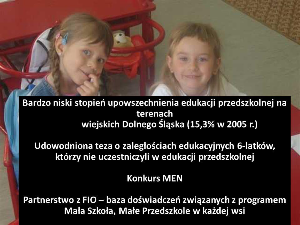 Bardzo niski stopień upowszechnienia edukacji przedszkolnej na terenach wiejskich Dolnego Śląska (15,3% w 2005 r.) Udowodniona teza o zaległościach ed