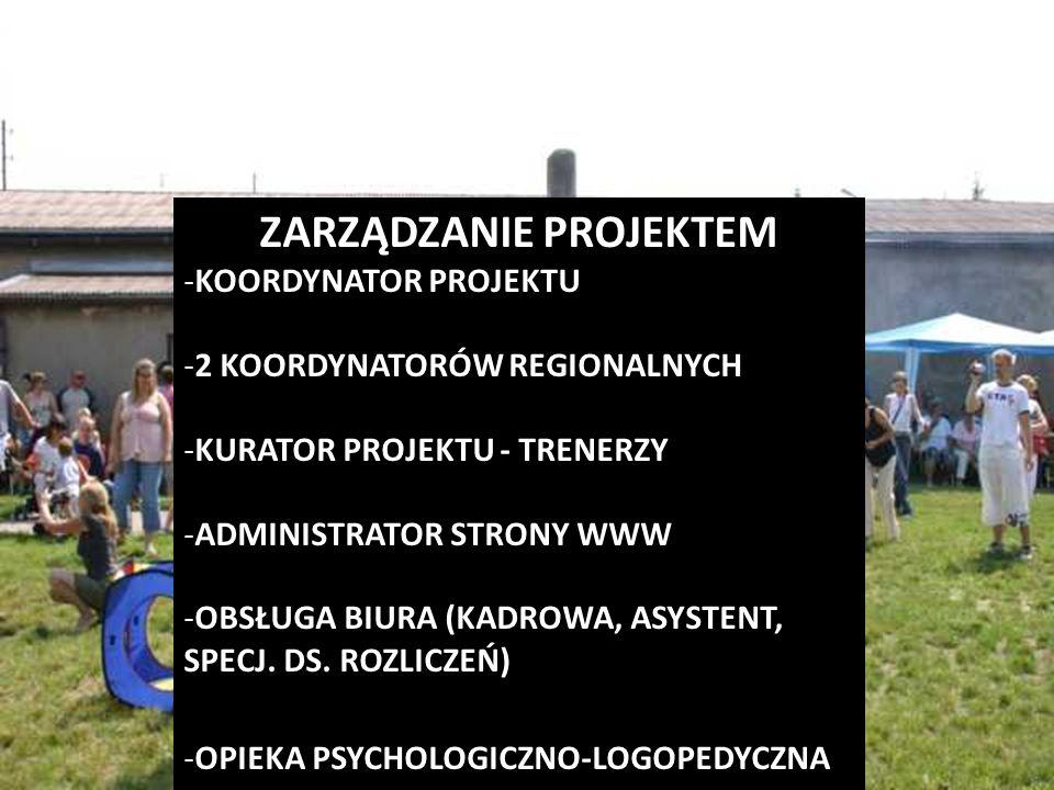 ZARZĄDZANIE PROJEKTEM -KOORDYNATOR PROJEKTU -2 KOORDYNATORÓW REGIONALNYCH -KURATOR PROJEKTU - TRENERZY -ADMINISTRATOR STRONY WWW -OBSŁUGA BIURA (KADRO