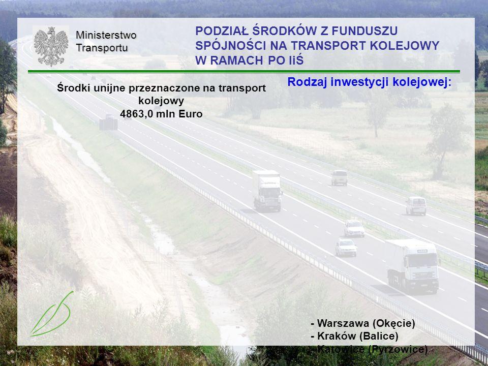 MinisterstwoTransportu PODZIAŁ ŚRODKÓW Z FUNDUSZU SPÓJNOŚCI NA TRANSPORT KOLEJOWY W RAMACH PO IiŚ Rodzaj inwestycji kolejowej: - Warszawa (Okęcie) - K