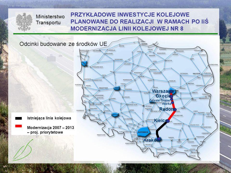 33MinisterstwoTransportu PRZYKŁADOWE INWESTYCJE KOLEJOWE PLANOWANE DO REALIZACJI W RAMACH PO IiŚ MODERNIZACJA LINII KOLEJOWEJ NR 8 Warszawa Radom Kiel