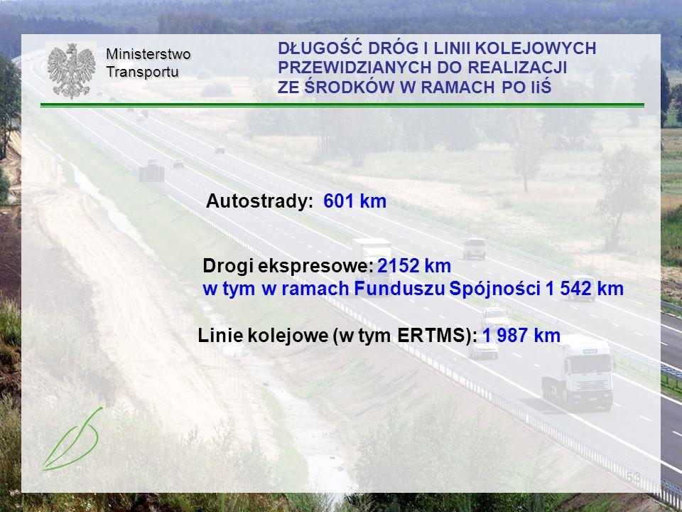53 Autostrady: 601 km Drogi ekspresowe: 2152 km w tym w ramach Funduszu Spójności 1 542 kmMinisterstwoTransportu DŁUGOŚĆ DRÓG I LINII KOLEJOWYCH PRZEW