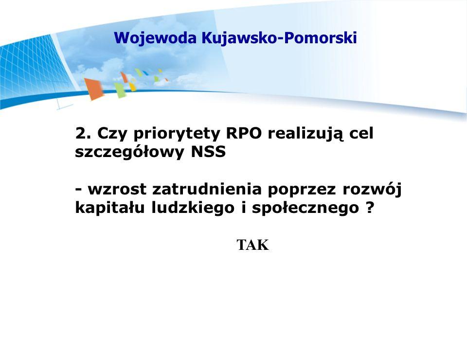 2. Czy priorytety RPO realizują cel szczegółowy NSS - wzrost zatrudnienia poprzez rozwój kapitału ludzkiego i społecznego ? TAK Wojewoda Kujawsko-Pomo