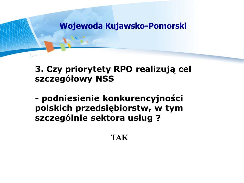 3. Czy priorytety RPO realizują cel szczegółowy NSS - podniesienie konkurencyjności polskich przedsiębiorstw, w tym szczególnie sektora usług ? TAK Wo