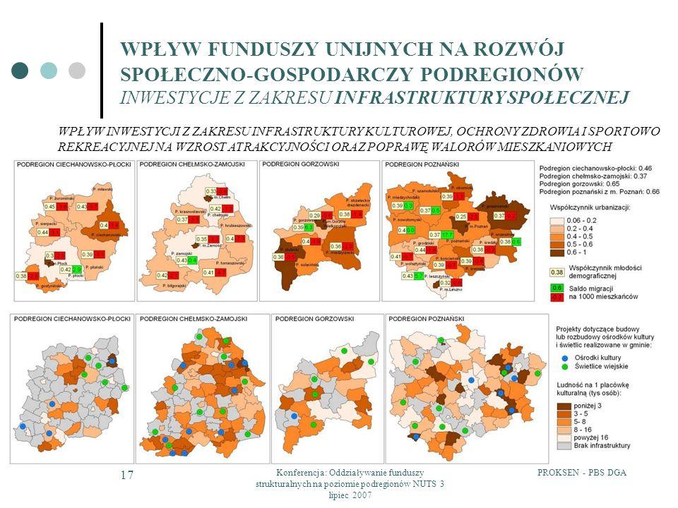 PROKSEN - PBS DGAKonferencja: Oddziaływanie funduszy strukturalnych na poziomie podregionów NUTS 3 lipiec 2007 17 WPŁYW INWESTYCJI Z ZAKRESU INFRASTRU