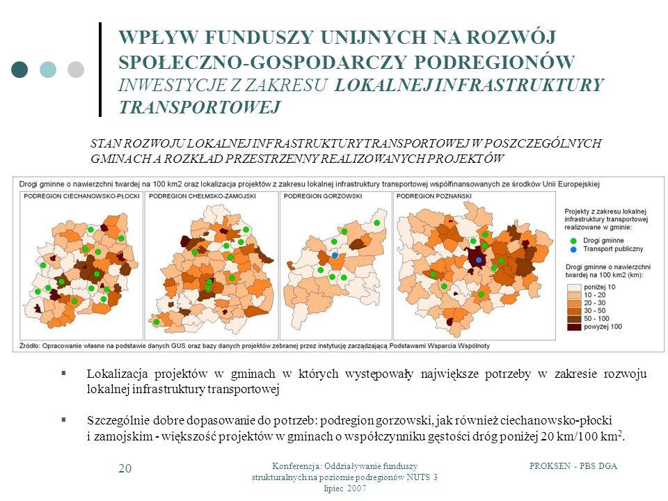 PROKSEN - PBS DGAKonferencja: Oddziaływanie funduszy strukturalnych na poziomie podregionów NUTS 3 lipiec 2007 20 WPŁYW FUNDUSZY UNIJNYCH NA ROZWÓJ SP