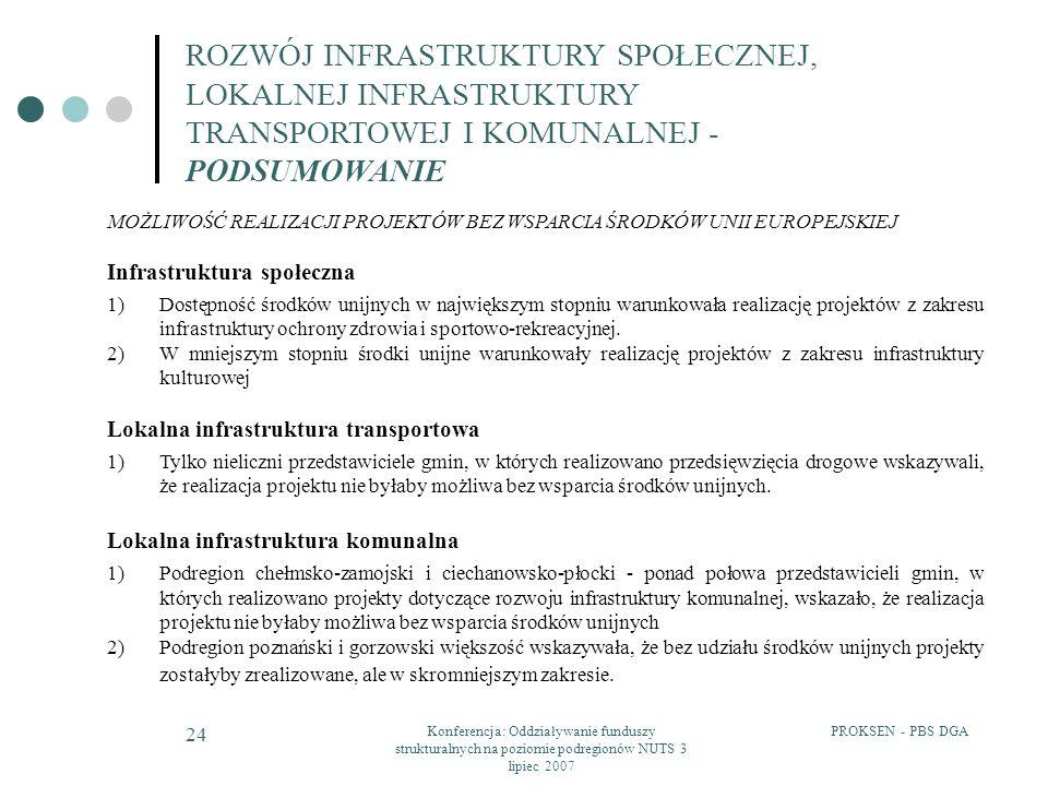 PROKSEN - PBS DGAKonferencja: Oddziaływanie funduszy strukturalnych na poziomie podregionów NUTS 3 lipiec 2007 24 Infrastruktura społeczna 1)Dostępnoś
