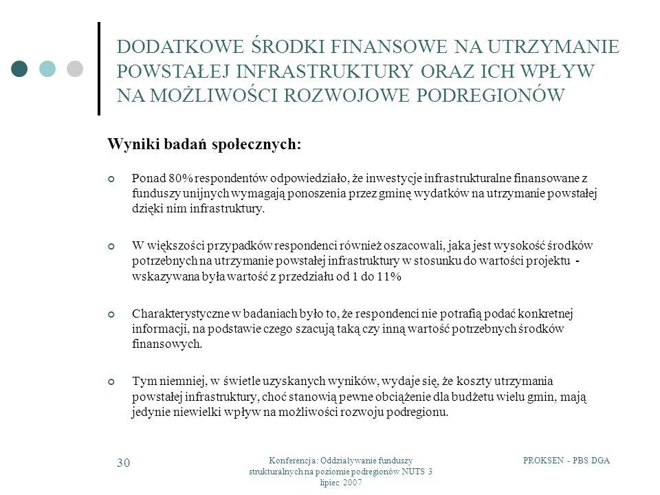PROKSEN - PBS DGAKonferencja: Oddziaływanie funduszy strukturalnych na poziomie podregionów NUTS 3 lipiec 2007 30 DODATKOWE ŚRODKI FINANSOWE NA UTRZYM