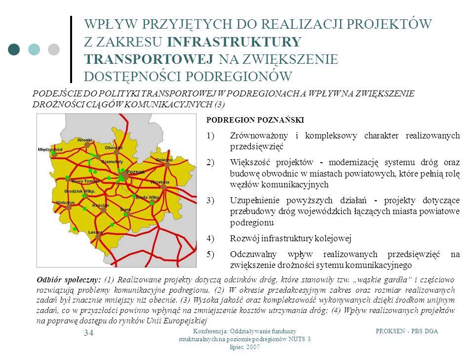 PROKSEN - PBS DGAKonferencja: Oddziaływanie funduszy strukturalnych na poziomie podregionów NUTS 3 lipiec 2007 34 WPŁYW PRZYJĘTYCH DO REALIZACJI PROJE