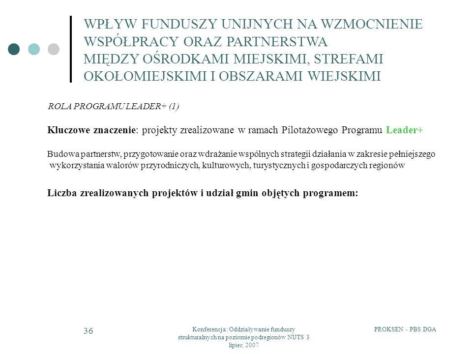 PROKSEN - PBS DGAKonferencja: Oddziaływanie funduszy strukturalnych na poziomie podregionów NUTS 3 lipiec 2007 36 WPŁYW FUNDUSZY UNIJNYCH NA WZMOCNIEN