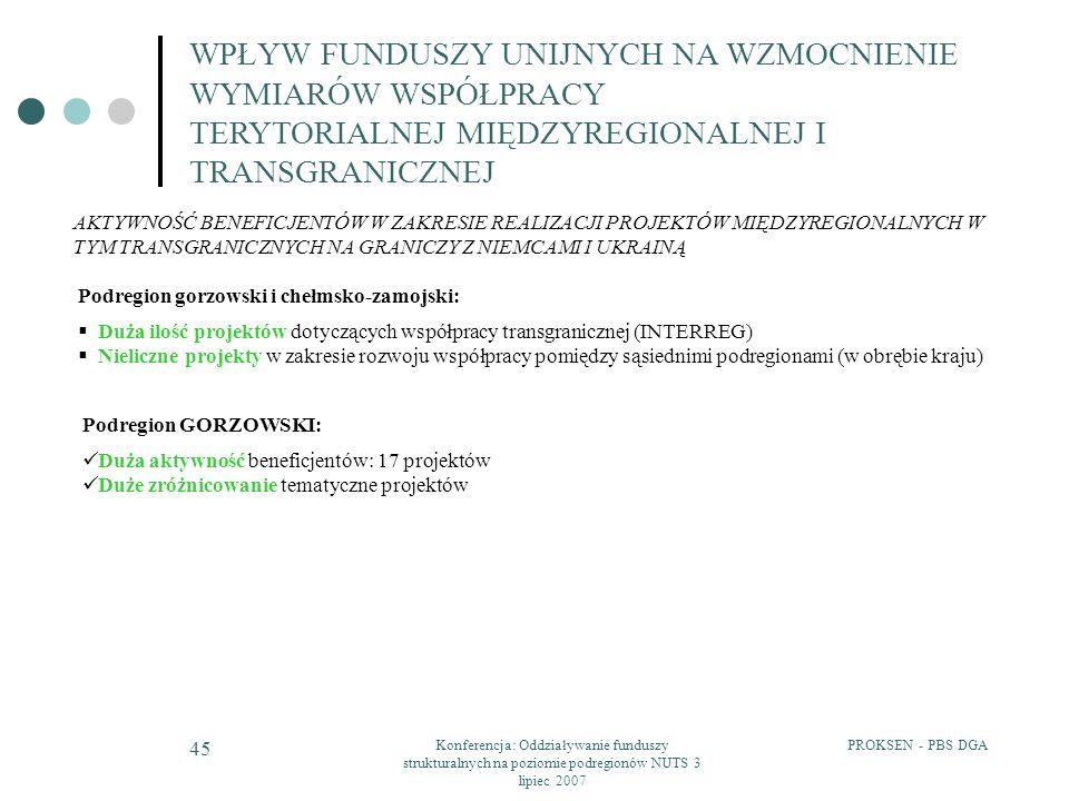 PROKSEN - PBS DGAKonferencja: Oddziaływanie funduszy strukturalnych na poziomie podregionów NUTS 3 lipiec 2007 45 WPŁYW FUNDUSZY UNIJNYCH NA WZMOCNIEN