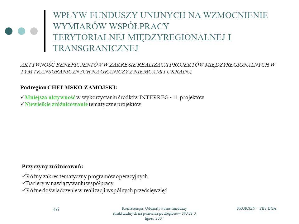 PROKSEN - PBS DGAKonferencja: Oddziaływanie funduszy strukturalnych na poziomie podregionów NUTS 3 lipiec 2007 46 WPŁYW FUNDUSZY UNIJNYCH NA WZMOCNIEN
