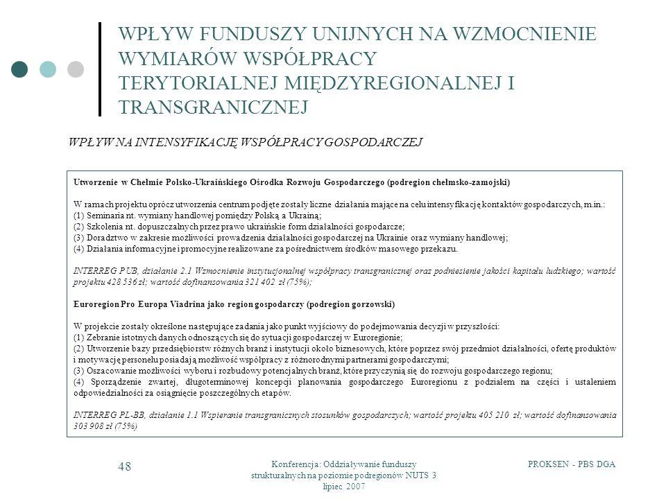 PROKSEN - PBS DGAKonferencja: Oddziaływanie funduszy strukturalnych na poziomie podregionów NUTS 3 lipiec 2007 48 WPŁYW FUNDUSZY UNIJNYCH NA WZMOCNIEN