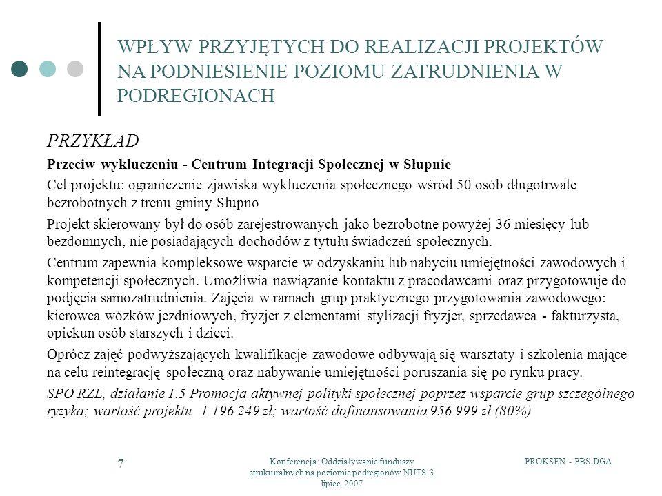 PROKSEN - PBS DGAKonferencja: Oddziaływanie funduszy strukturalnych na poziomie podregionów NUTS 3 lipiec 2007 48 WPŁYW FUNDUSZY UNIJNYCH NA WZMOCNIENIE WYMIARÓW WSPÓŁPRACY TERYTORIALNEJ MIĘDZYREGIONALNEJ I TRANSGRANICZNEJ WPŁYW NA INTENSYFIKACJĘ WSPÓŁPRACY GOSPODARCZEJ Utworzenie w Chełmie Polsko-Ukraińskiego Ośrodka Rozwoju Gospodarczego (podregion chełmsko-zamojski) W ramach projektu oprócz utworzenia centrum podjęte zostały liczne działania mające na celu intensyfikację kontaktów gospodarczych, m.in.: (1) Seminaria nt.