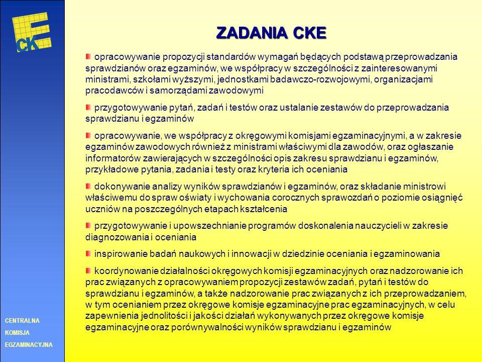 Badania realizowane przez Centralną Komisję Egzaminacyjną lipiec 2006 r.