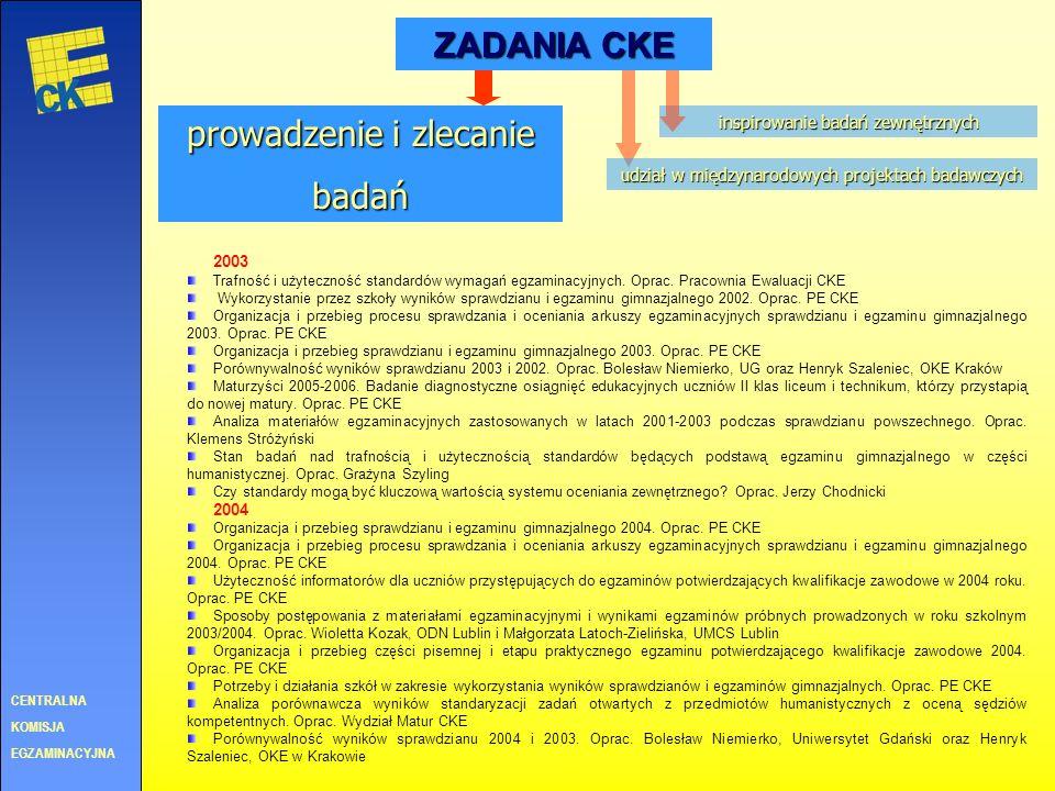CENTRALNA KOMISJA EGZAMINACYJNA ZADANIA CKE prowadzenie i zlecanie badań inspirowanie badań zewnętrznych 1999 Trafność propozycji standardów wymagań e