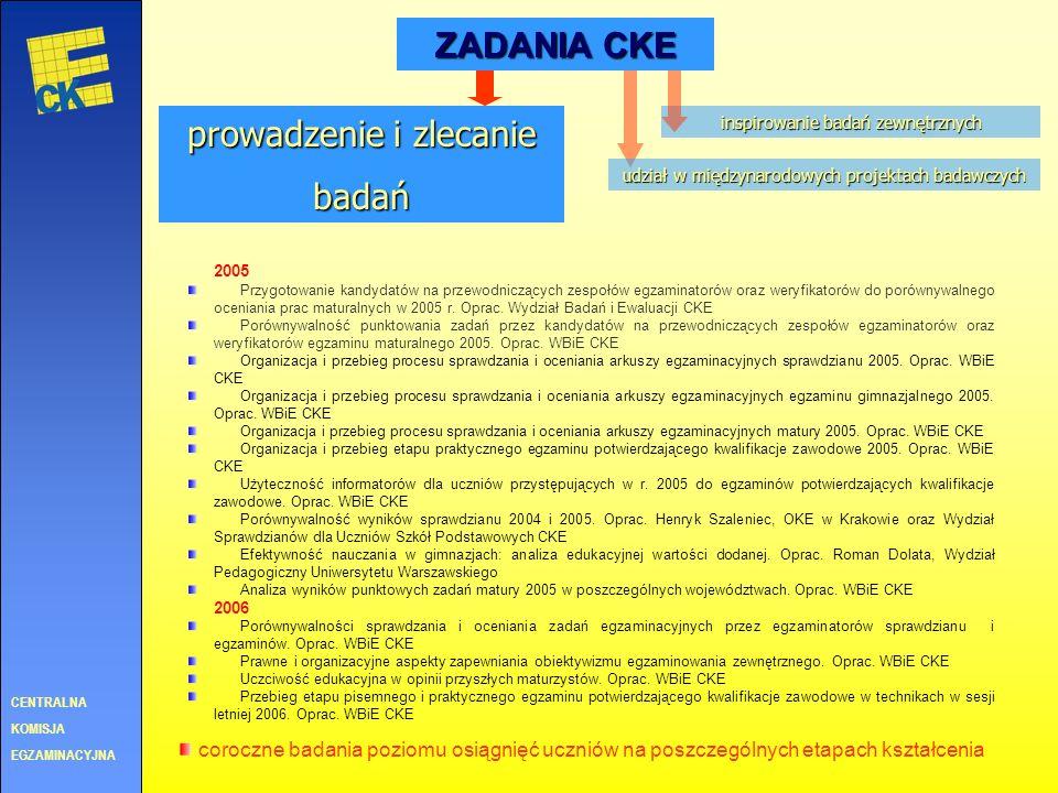 CENTRALNA KOMISJA EGZAMINACYJNA ZADANIA CKE prowadzenie i zlecanie badań inspirowanie badań zewnętrznych 2003 Trafność i użyteczność standardów wymaga