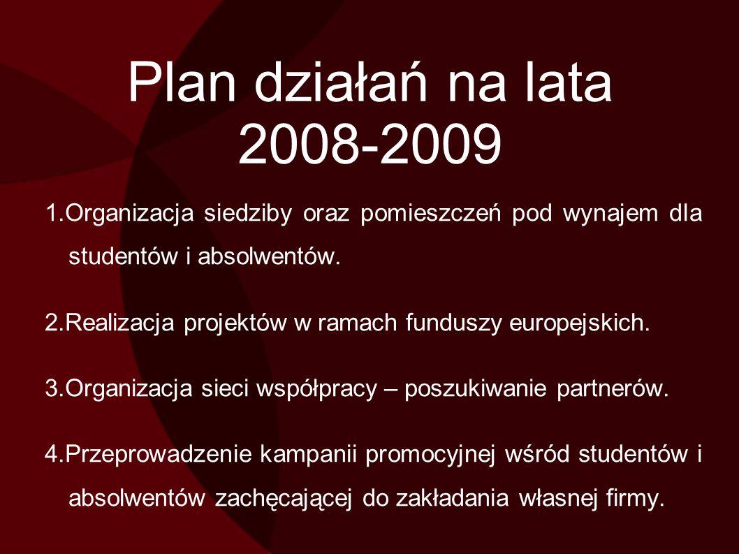 Plan działań na lata 2008-2009 1.Organizacja siedziby oraz pomieszczeń pod wynajem dla studentów i absolwentów.
