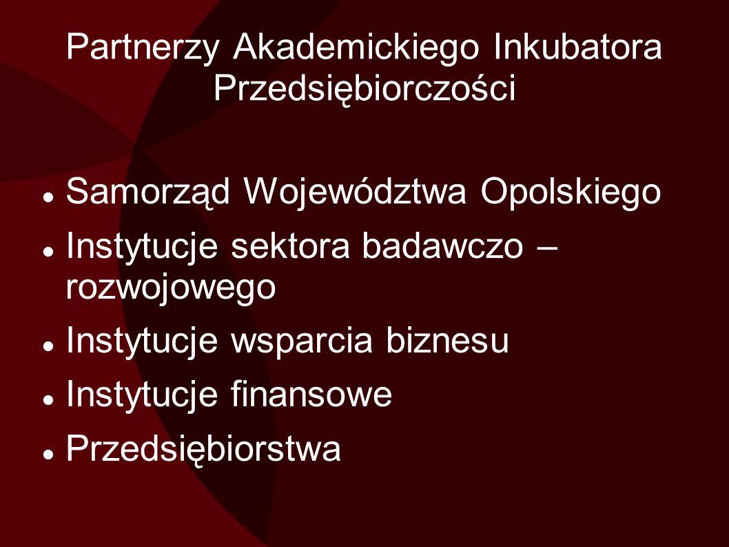 Partnerzy Akademickiego Inkubatora Przedsiębiorczości Samorząd Województwa Opolskiego Instytucje sektora badawczo – rozwojowego Instytucje wsparcia biznesu Instytucje finansowe Przedsiębiorstwa