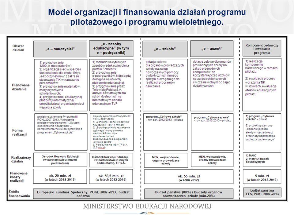 Model organizacji i finansowania działań programu pilotażowego i programu wieloletniego.