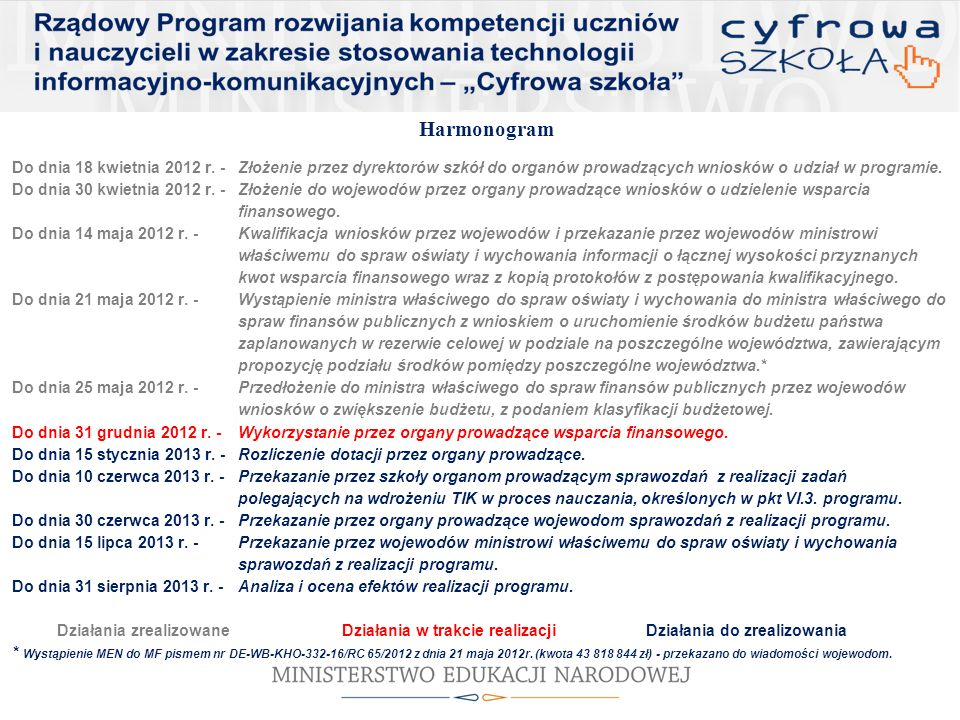 Harmonogram Do dnia 18 kwietnia 2012 r.