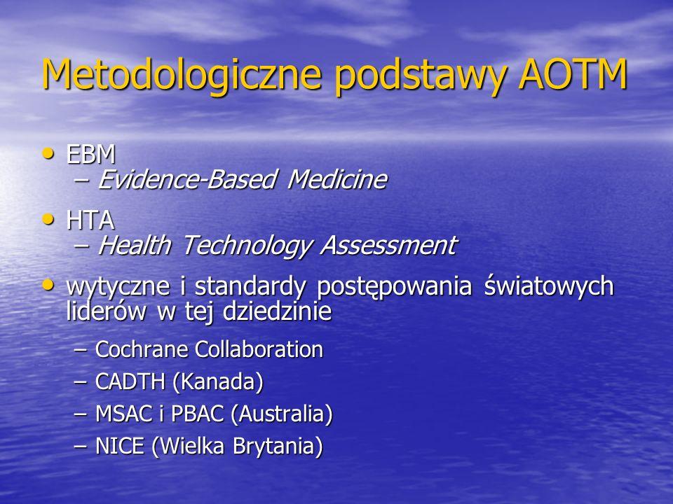 Metodologiczne podstawy AOTM EBM – Evidence-Based Medicine EBM – Evidence-Based Medicine HTA – Health Technology Assessment HTA – Health Technology As