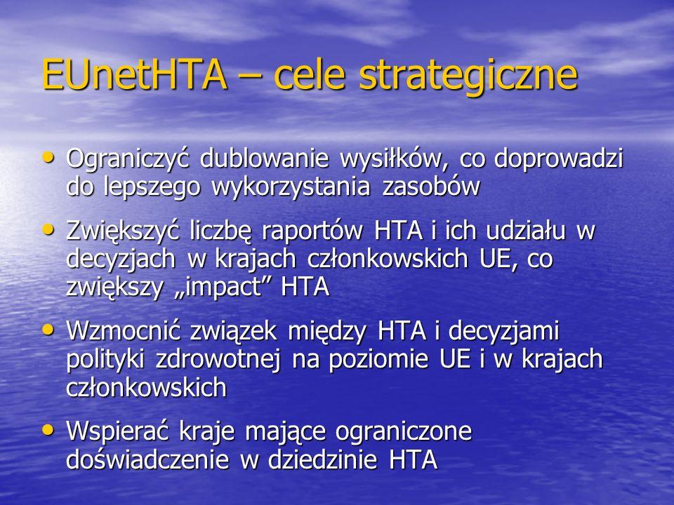 EUnetHTA – cele strategiczne Ograniczyć dublowanie wysiłków, co doprowadzi do lepszego wykorzystania zasobów Ograniczyć dublowanie wysiłków, co doprow