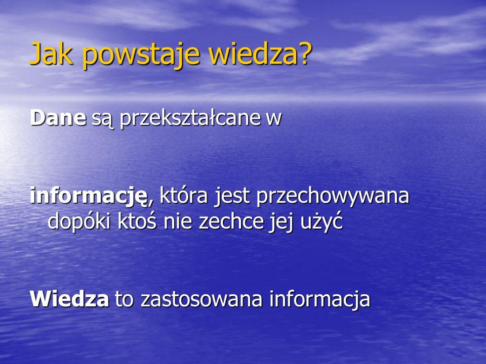 Jak powstaje wiedza? Dane są przekształcane w informację, która jest przechowywana dopóki ktoś nie zechce jej użyć Wiedza to zastosowana informacja
