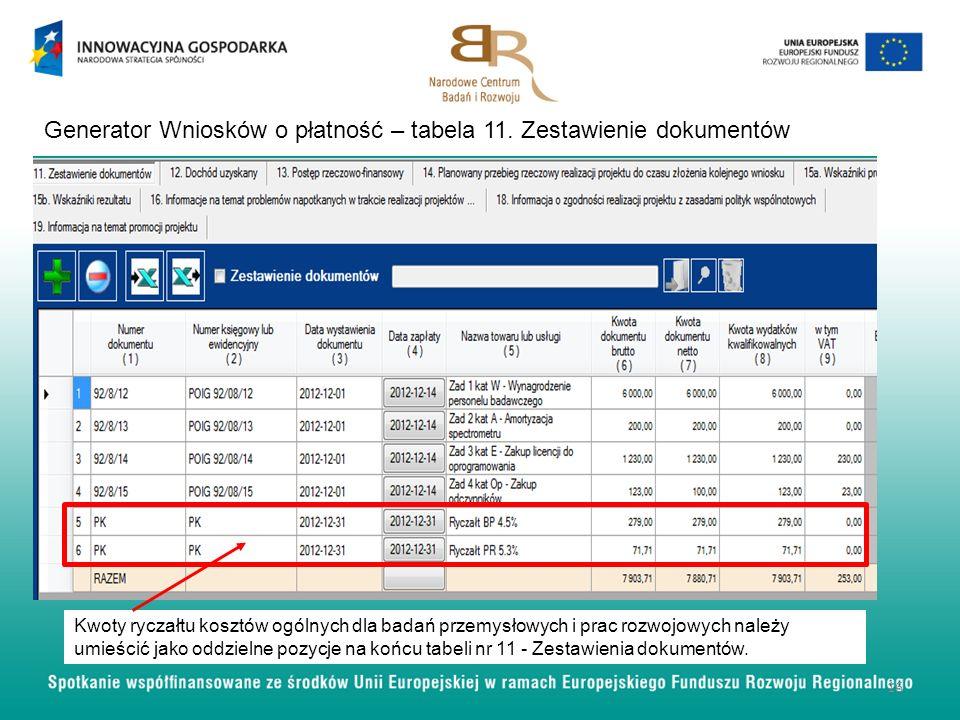 16 Generator Wniosków o płatność – tabela 11. Zestawienie dokumentów Kwoty ryczałtu kosztów ogólnych dla badań przemysłowych i prac rozwojowych należy