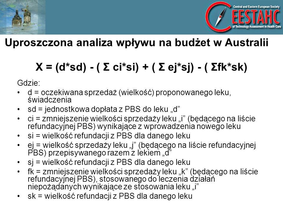 Uproszczona analiza wpływu na budżet w Australii X = (d*sd) - ( Σ ci*si) + ( Σ ej*sj) - ( Σfk*sk) Gdzie: d = oczekiwana sprzedaż (wielkość) proponowanego leku, świadczenia sd = jednostkowa dopłata z PBS do leku d ci = zmniejszenie wielkości sprzedaży leku i (będącego na liście refundacyjnej PBS) wynikające z wprowadzenia nowego leku si = wielkość refundacji z PBS dla danego leku ej = wielkość sprzedaży leku j (będącego na liście refundacyjnej PBS) przepisywanego razem z lekiem d sj = wielkość refundacji z PBS dla danego leku fk = zmniejszenie wielkości sprzedaży leku k (będącego na liście refundacyjnej PBS), stosowanego do leczenia działań niepożądanych wynikające ze stosowania leku i sk = wielkość refundacji z PBS dla danego leku