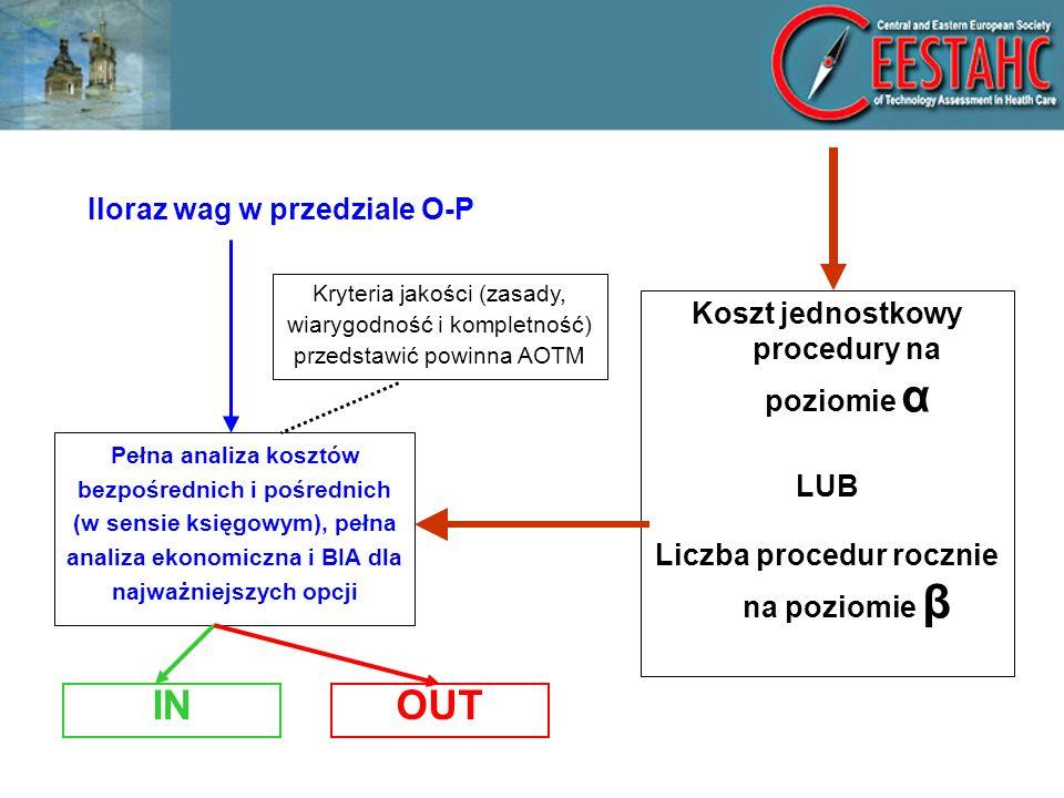 Iloraz wag w przedziale O-P Koszt jednostkowy procedury na poziomie α LUB Liczba procedur rocznie na poziomie β Pełna analiza kosztów bezpośrednich i pośrednich (w sensie księgowym), pełna analiza ekonomiczna i BIA dla najważniejszych opcji Kryteria jakości (zasady, wiarygodność i kompletność) przedstawić powinna AOTM INOUT