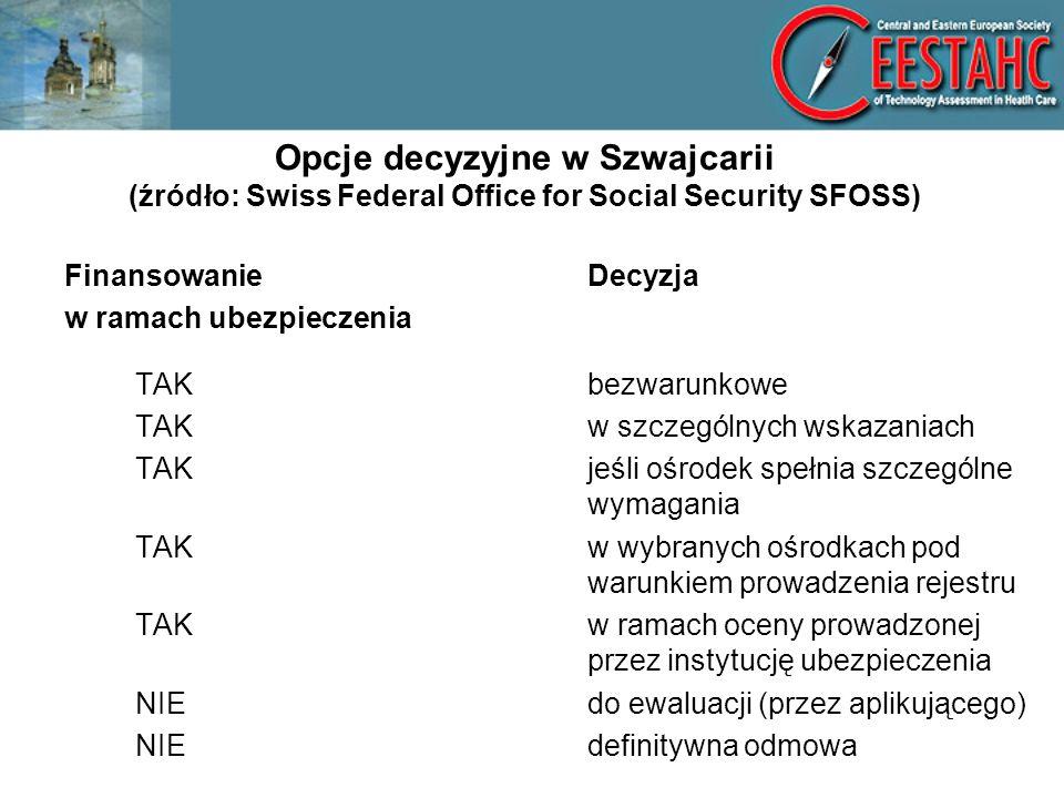 Opcje decyzyjne w Szwajcarii (źródło: Swiss Federal Office for Social Security SFOSS) Finansowanie Decyzja w ramach ubezpieczenia TAKbezwarunkowe TAKw szczególnych wskazaniach TAKjeśli ośrodek spełnia szczególne wymagania TAKw wybranych ośrodkach pod warunkiem prowadzenia rejestru TAKw ramach oceny prowadzonej przez instytucję ubezpieczenia NIEdo ewaluacji (przez aplikującego) NIEdefinitywna odmowa