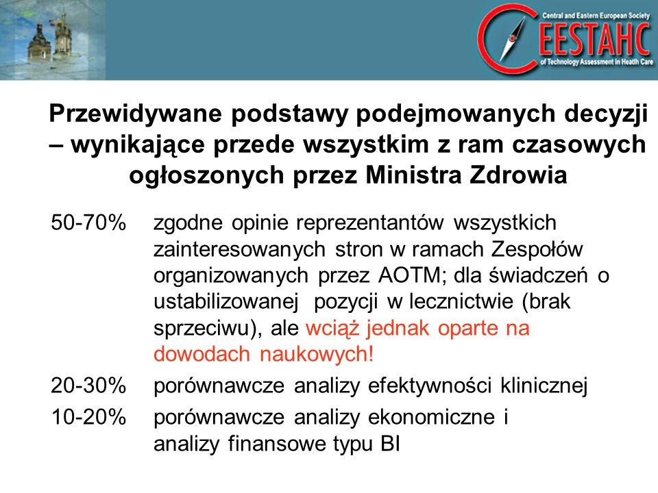 Po 1 stycznia 2007 EFEKTYWNA PUNKT X = (+) włączona do dalszego etapu oceny Brak zgodnej opinii Przed 1 stycznia 2007 Opinia ekspertów BRAK EFEKTYWNOŚCI Wykluczone z koszyka ŚG (OUT) Zgodna opinia ze jest o nieudowodnionej efektywności Zgodna opinia że technologia jest efektywna PUNKT Z = (+) włączona do dalszego etapu oceny Uwaga!.