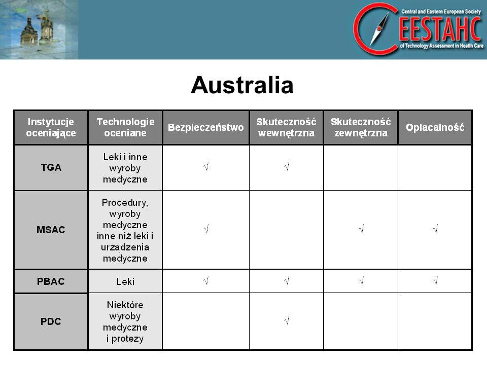 Szwajcaria Wszystkie wpisane na pozytywną listę procedury diagnostyczne oraz terapeutyczne (koszyk podstawowy) są finansowane w ramach podstawowego ubezpieczenia zdrowotnego, jeżeli udowodniono ich: 1.efektywność kliniczną, 2.wykazano konieczność ich stosowania, 3.przedstawiono korzystne wyniki porównawczej analizy opłacalności opcjonalnych sposobów postępowania.