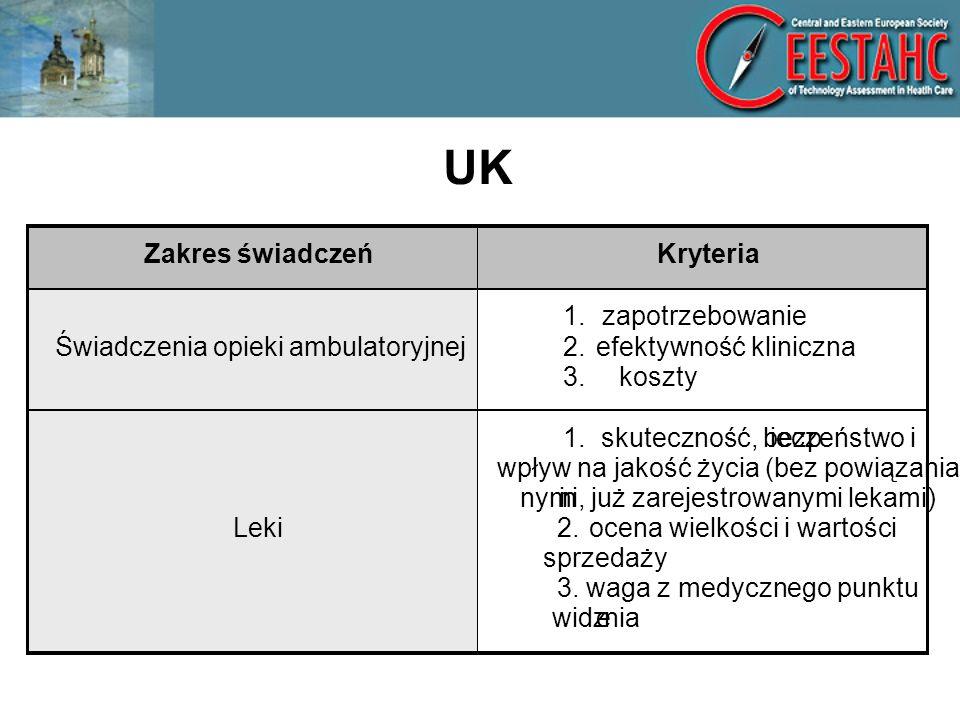 Propozycje wag dotyczących oceny świadczeń i procedur w pierwszych trzech lejkach oraz ew.